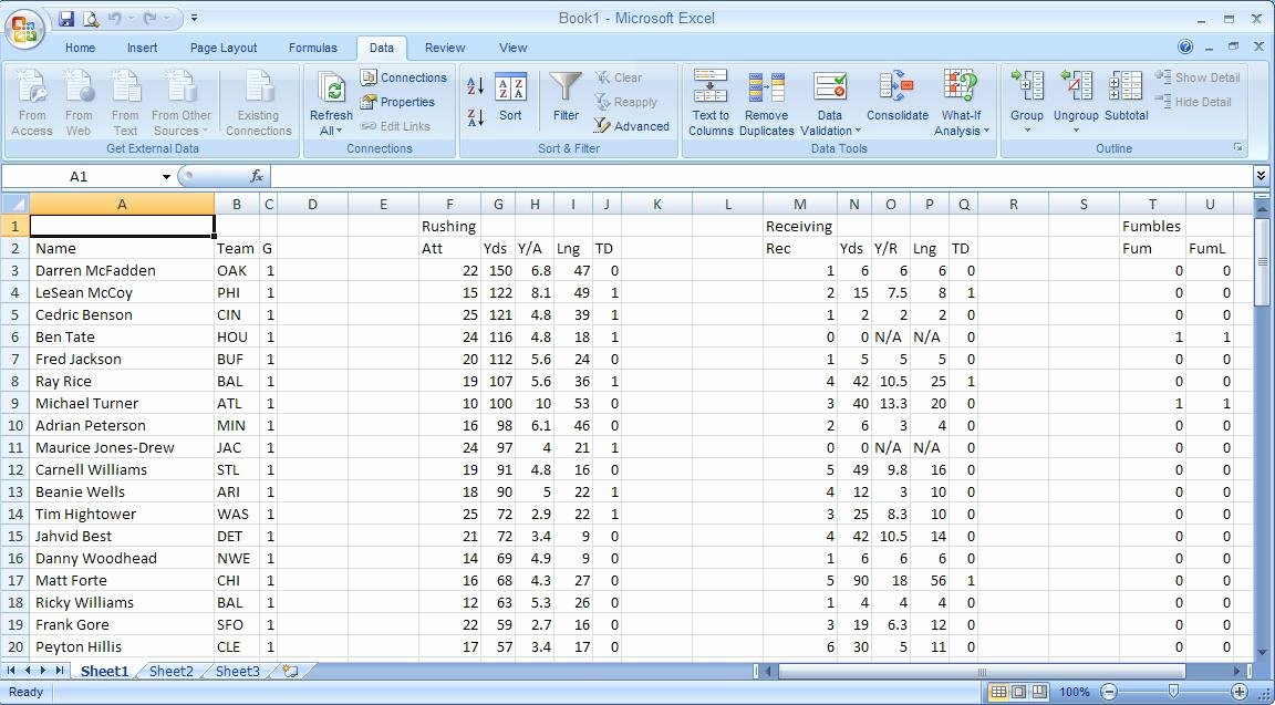 Fantasy Football Spreadsheet Template Inspirational Step 1 — Consume Mass Quantities Import Fantasy Football