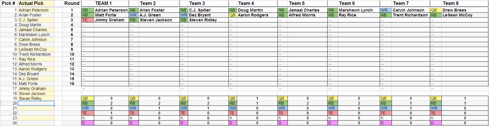 Fantasy Football Spreadsheet Template New Fantasy Football Draft Spreadsheet Download Fantasy