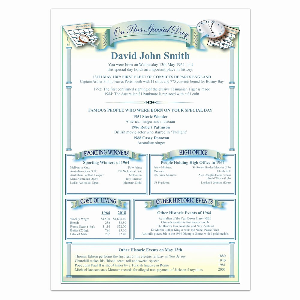 Father's Day Award Certificates Best Of Day You Were Born Certificate Personalised Birthday