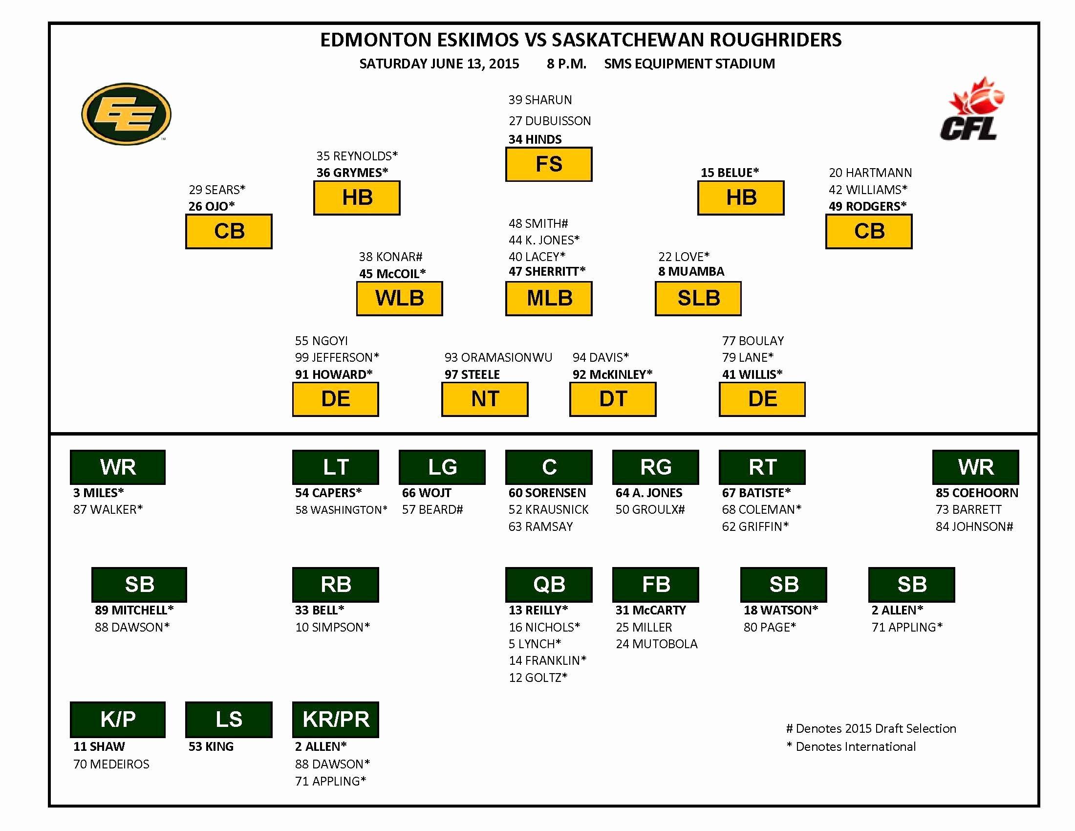 Football Depth Chart Templates Unique Download Saturday S Depth Chart Edmonton Eskimos