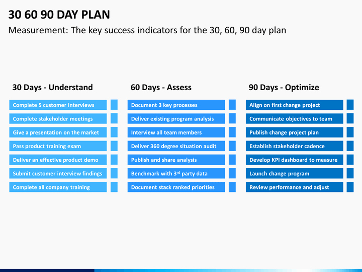 Free 30 60 90 Day Plan Template Excel Beautiful 30 60 90 Day Plan Powerpoint Template
