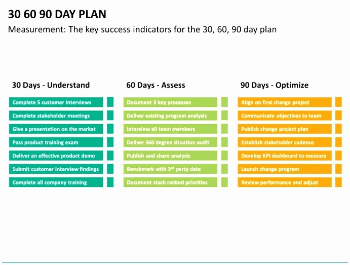 Free 30 60 90 Day Plan Template Excel Beautiful 5 30 60 90 Day Plan Template for Interview Iimru