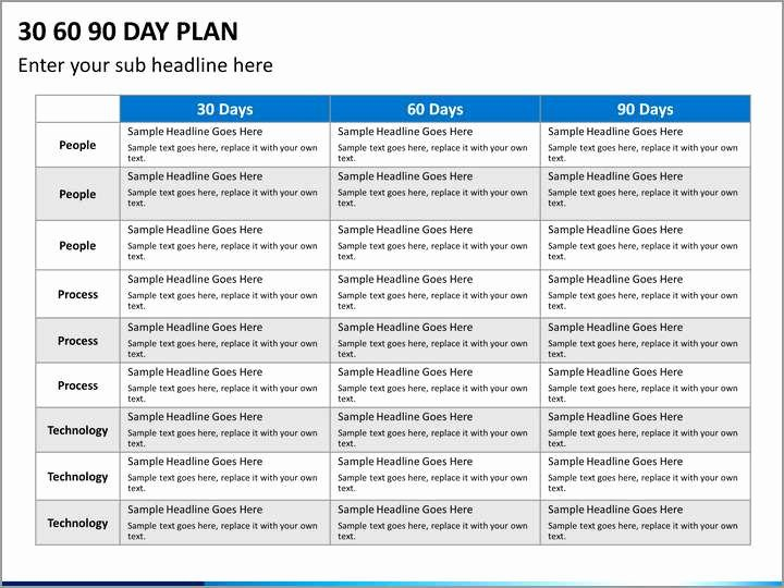 Free 30 60 90 Day Plan Template Excel Best Of 30 60 90 Day Plan Template Powerpoint