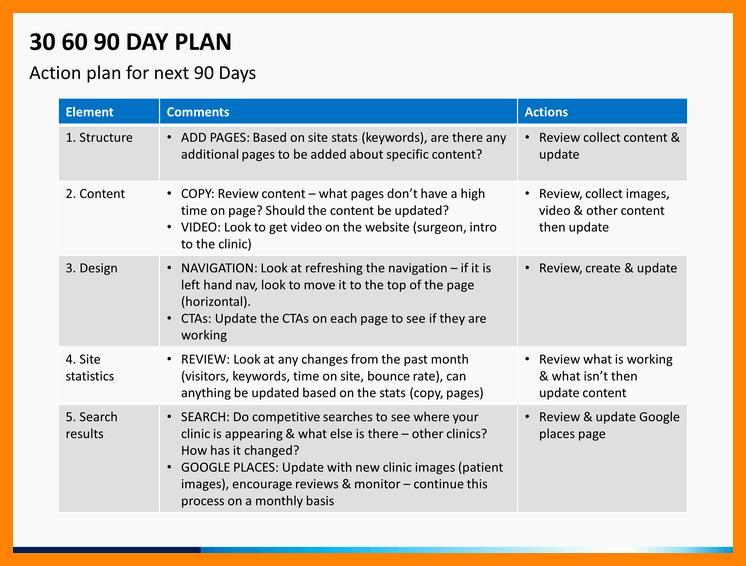 Free 30 60 90 Day Plan Template Excel Elegant 30 60 90 Day Sales Plan