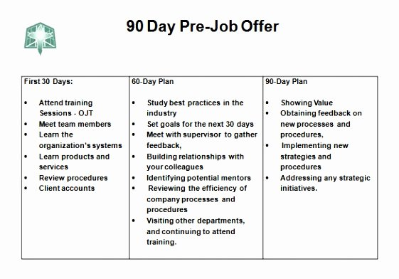 Free 30 60 90 Day Plan Template Excel Fresh 6 30 60 90 Day Sales Management Plan Template Tyroi