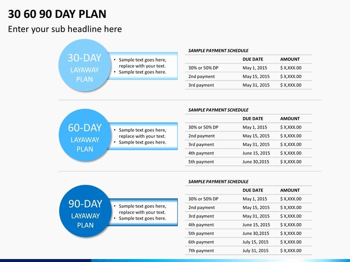 Free 30 60 90 Day Plan Template Excel Luxury 30 60 90 Day Plan Template Powerpoint 2018