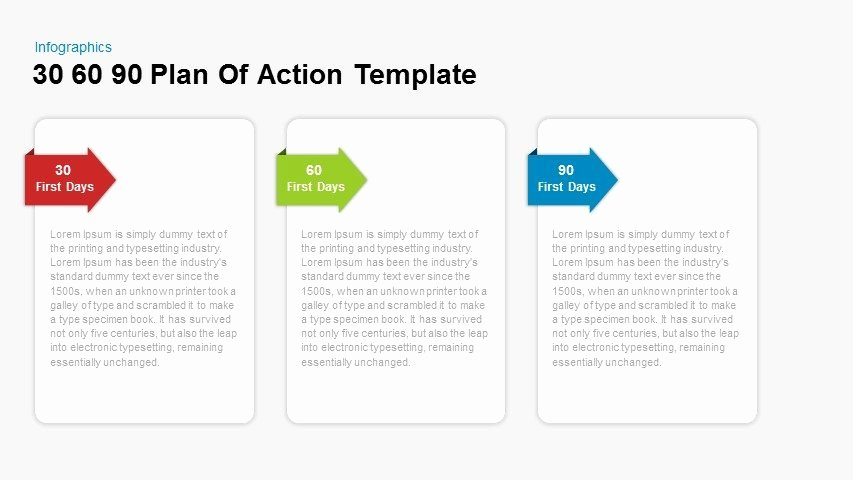 Free 30 60 90 Day Plan Template Excel New 30 60 90 Day Plan Action Template for Powerpoint and