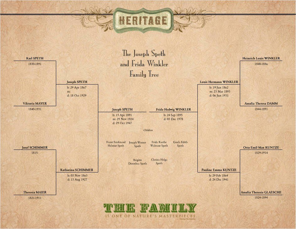 Free Family History Book Template Beautiful How Can I Include More Generations In My Family History