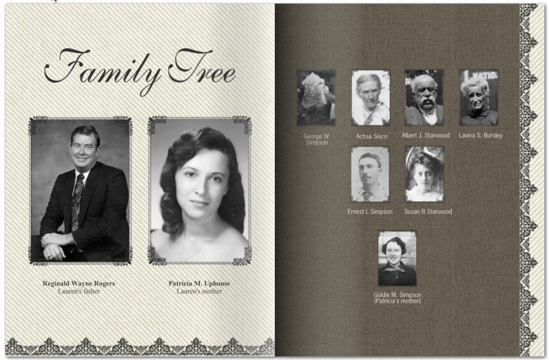 Free Family History Book Template Lovely Books – Share Your Family History and Still Be