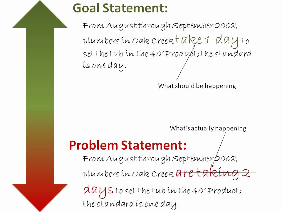 Goal Statement Sample Inspirational How to Write A Goal Statement