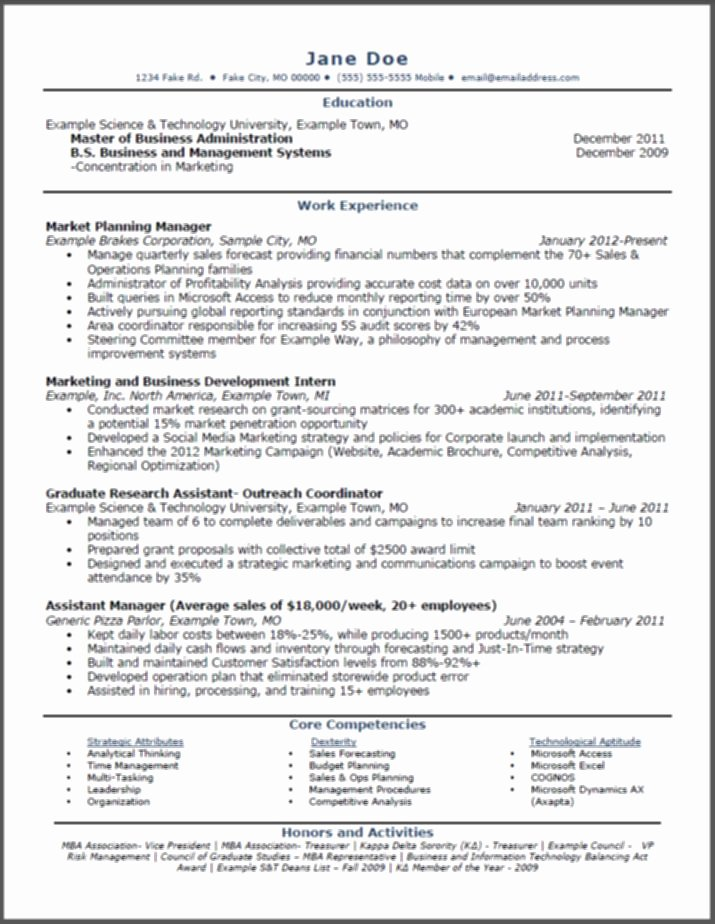 Graduated with Honors Resume Sample Luxury 1000 Images About Mba Resumes On Pinterest