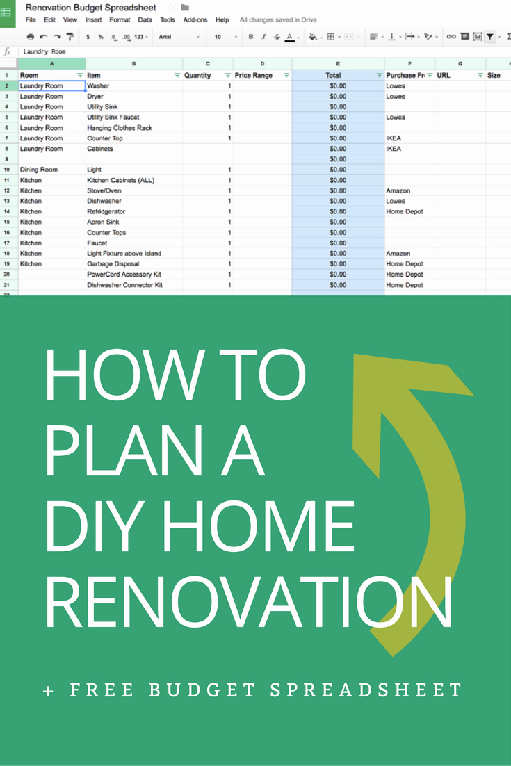 House Flipping Budget Spreadsheet Template Beautiful How to Plan A Diy Home Renovation Bud Spreadsheet