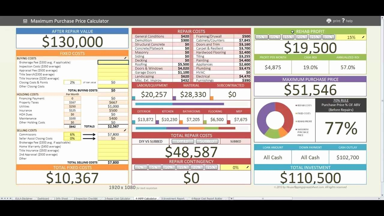 House Flipping Budget Spreadsheet Template Luxury House Flipping Spreadsheet Speed Round