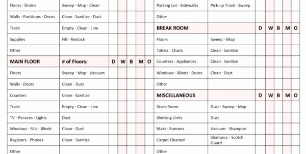 House Flipping Budget Spreadsheet Template New Spreadsheet for Building A House 1 Google Spreadshee Cost