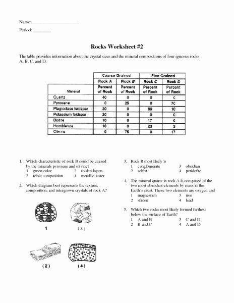 Igneous Rock Worksheet New Igneous Rock Lesson Plans & Worksheets