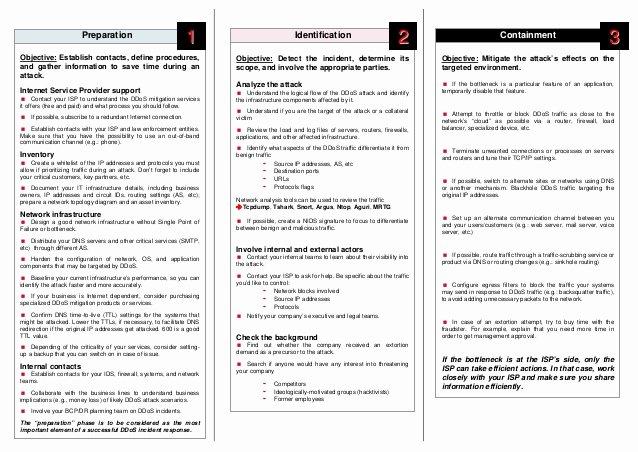 Incident Response Plan Template Sans Inspirational Network Ddos Incident Response Cheat Sheet by Sans