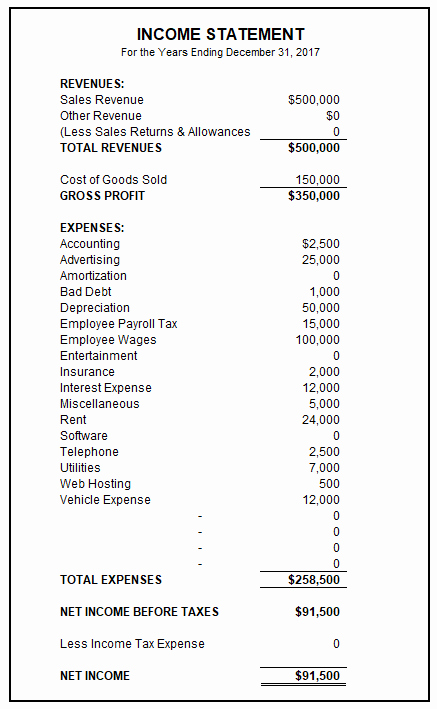 Income and Expense Statement form Best Of Sample In E Statement