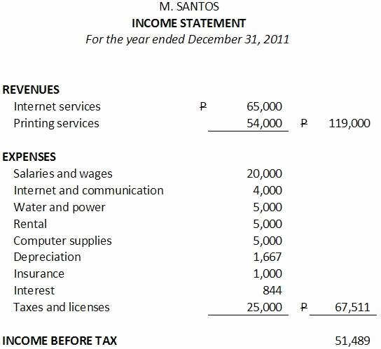 Income Expense form Best Of How to Prepare An In E Statement