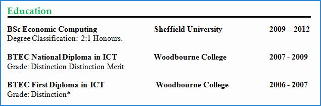 Incomplete Degree On Resume Inspirational Resume In Plete Degree Education
