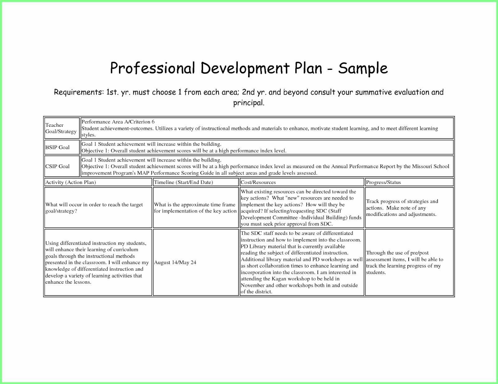 Individual Professional Development Plan Samples Awesome Professional Growth Plan Template for Teachers Cover