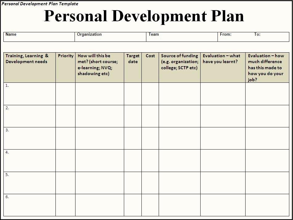 Individual Professional Development Plan Samples Best Of Personal Development Plan Templates Google Search
