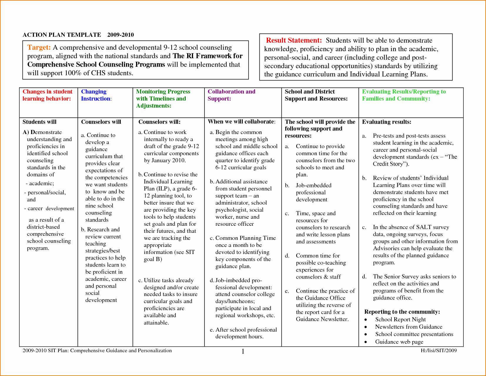 Individual Professional Development Plan Samples Unique 6 Sample Action Plan Template