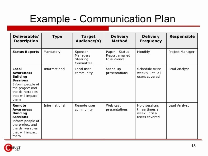 Internal Business Proposal Examples Beautiful Pblpblpbl Trigger 6