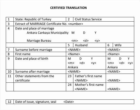 Islamic Marriage Certificate Template Unique Amartyasen