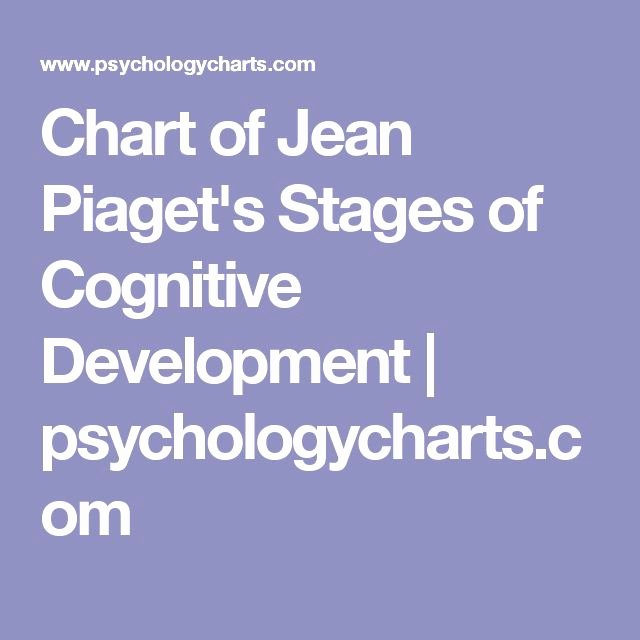 Jean Piaget's Stages Of Cognitive Development Chart Lovely Chart Of Jean Pia S Stages Of Cognitive Development