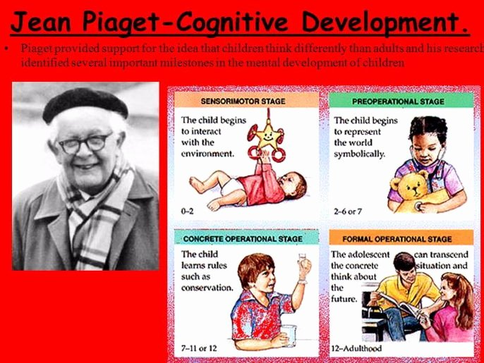 pia s theory of cognitive developmental theory