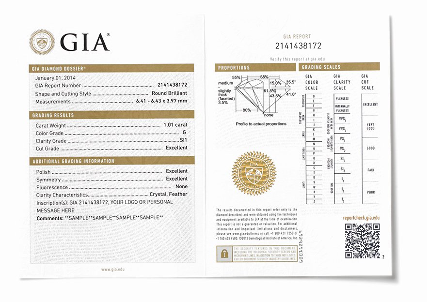 Jewelry Appraisal Certificate Template Luxury Jewelry Insurance issues July 2017 Gia Diamond Reports