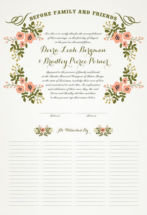 Keepsake Marriage Certificate Template Awesome Keepsake Marriage Certificates and Ketubahs