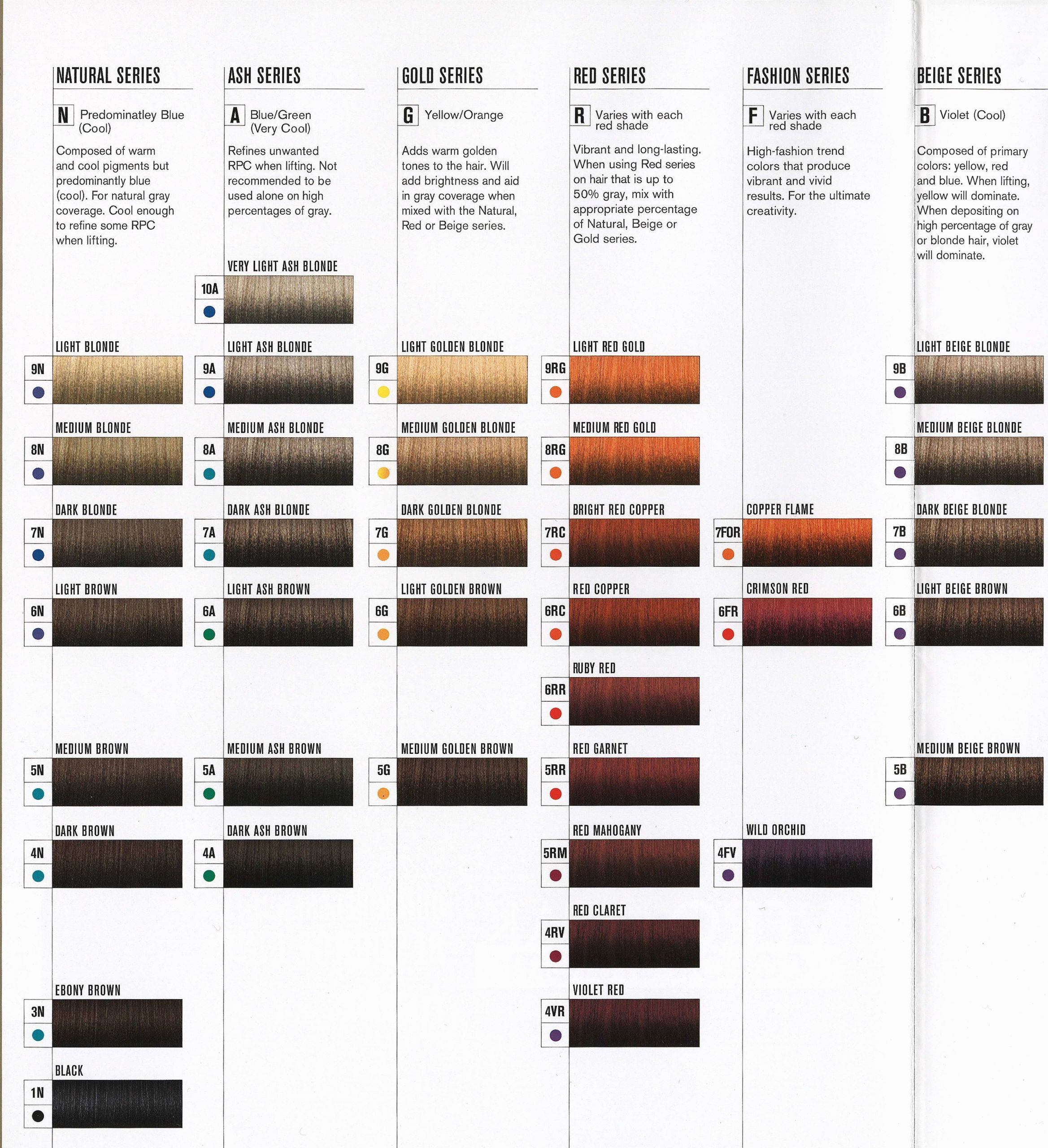 Kenra Demi Color Chart Beautiful 40 Amazing Demi Permanent Hair Color Instructions Ae