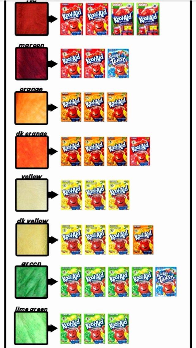 Kool Aid Hair Dye Color Chart Elegant Kool Aid Hair Color Chart Just Cool Pinterest