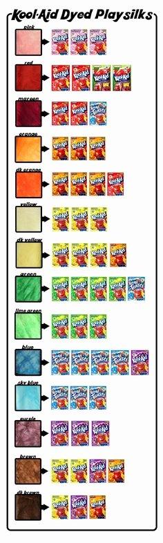 Kool Aid Hair Dye Color Chart Fresh Kool Aid Colorsilks Fabric Dye Chart Hell Yeah This Was