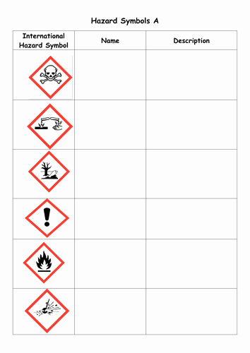 Lab Symbols Worksheet Elegant 7fa Hazard Symbols Worksheet by Specscience Teaching