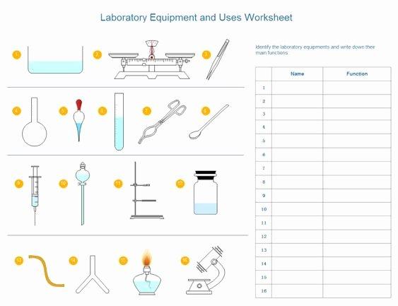 Lab Symbols Worksheet Unique Pinterest • the World's Catalog Of Ideas
