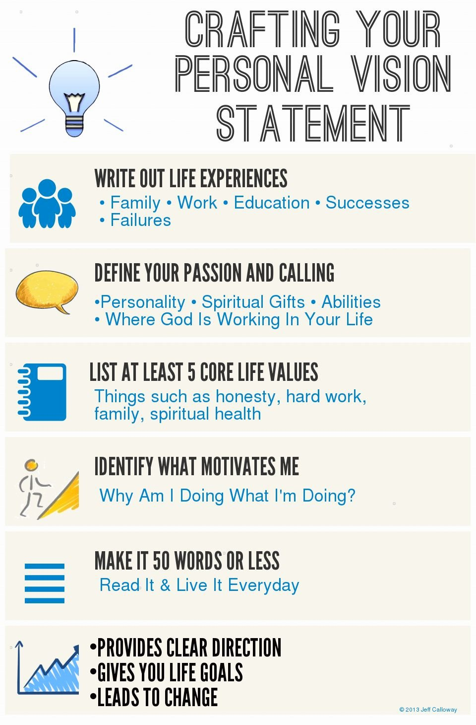 Lifetime Fitness Mission and Vision Statement Inspirational We Should E Up with A Personal Statement Mantra that