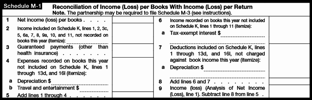 Loss Of Income form Inspirational How to Plete form 1065 Us Return Of Partnership In E