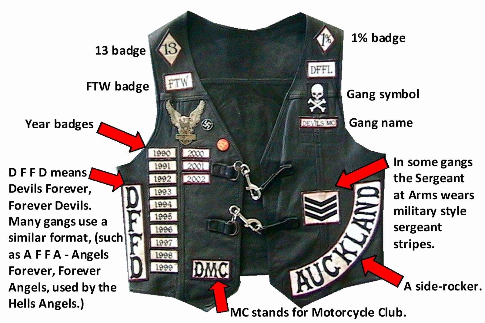 Mc Patch Template Elegant Biker Clubs On Pinterest