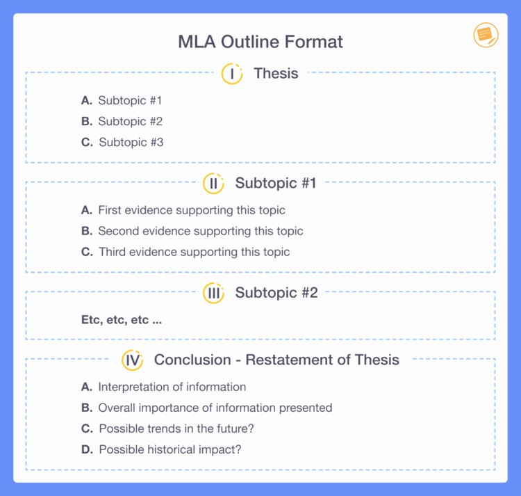 Mla format Outline Unique How to Write A Research Paper Outline Full Guide with Example