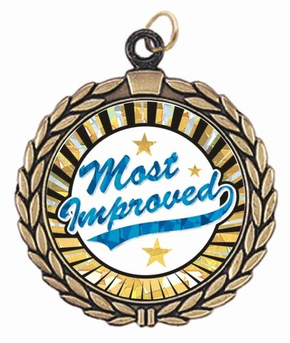 Most Improved Student Certificate Awesome Nominate A Student for the Most Improved Student Awards