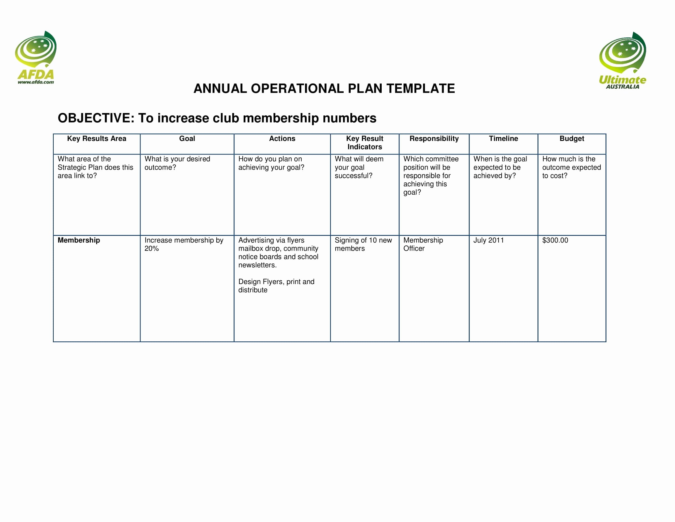 Operational Plan Examples Awesome 13 Annual Operational Plan Examples Pdf Word Pages