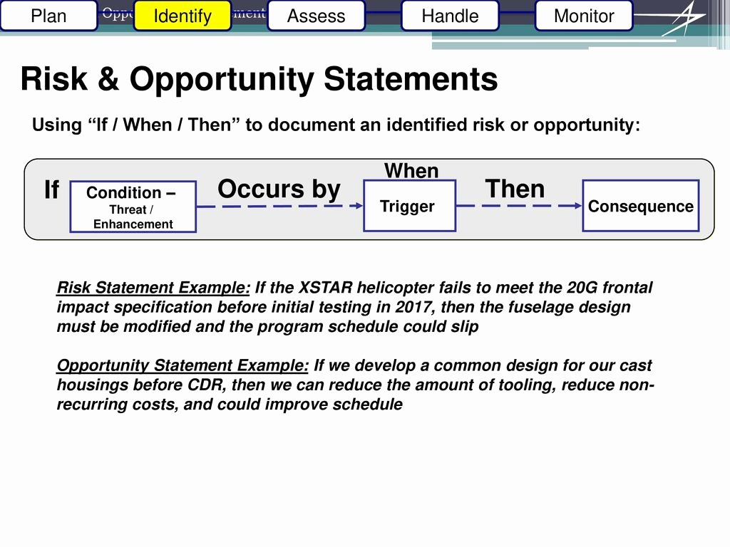 Opportunity Statement Examples Lovely Risk and Opportunity Management Overview Ppt