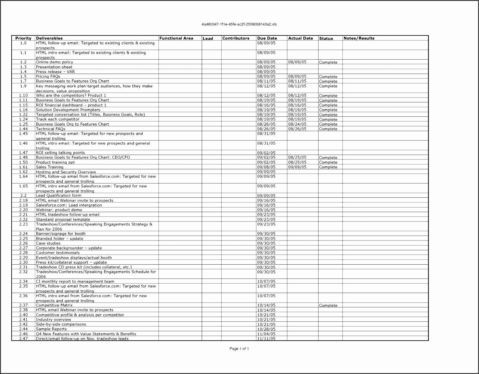 Performance Improvement Plan Template Excel Lovely 5 Sales Plan Templates Sampletemplatess Sampletemplatess