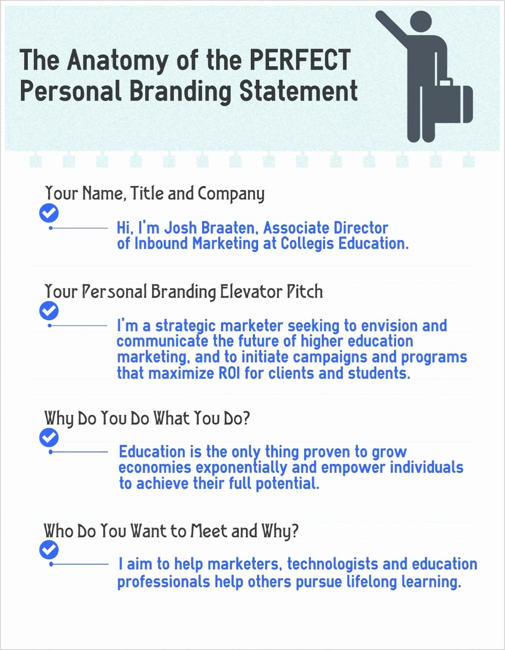 Personal Brand Statement Example Beautiful the Anatomy Of A Personal Branding Statement [infographic