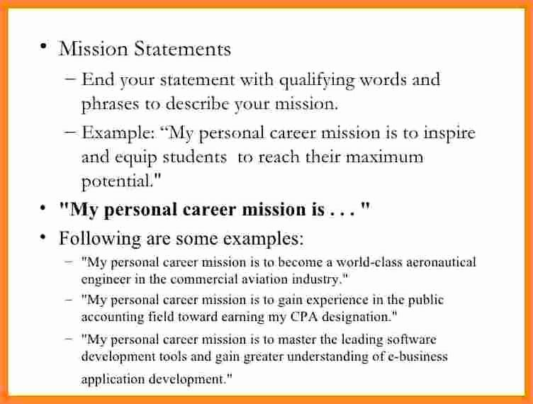 Personal Brand Statement Example Luxury 3 Personal Branding Statement Examples