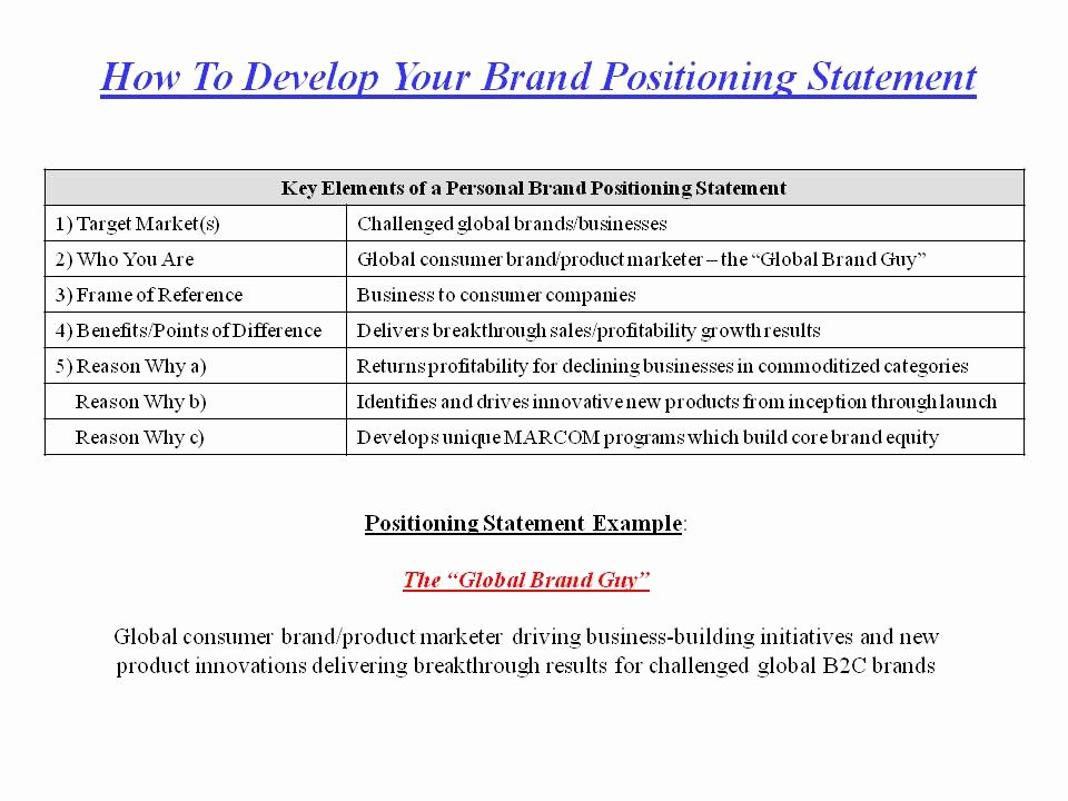 Personal Brand Statement Sample Best Of Positioning Brand Equity