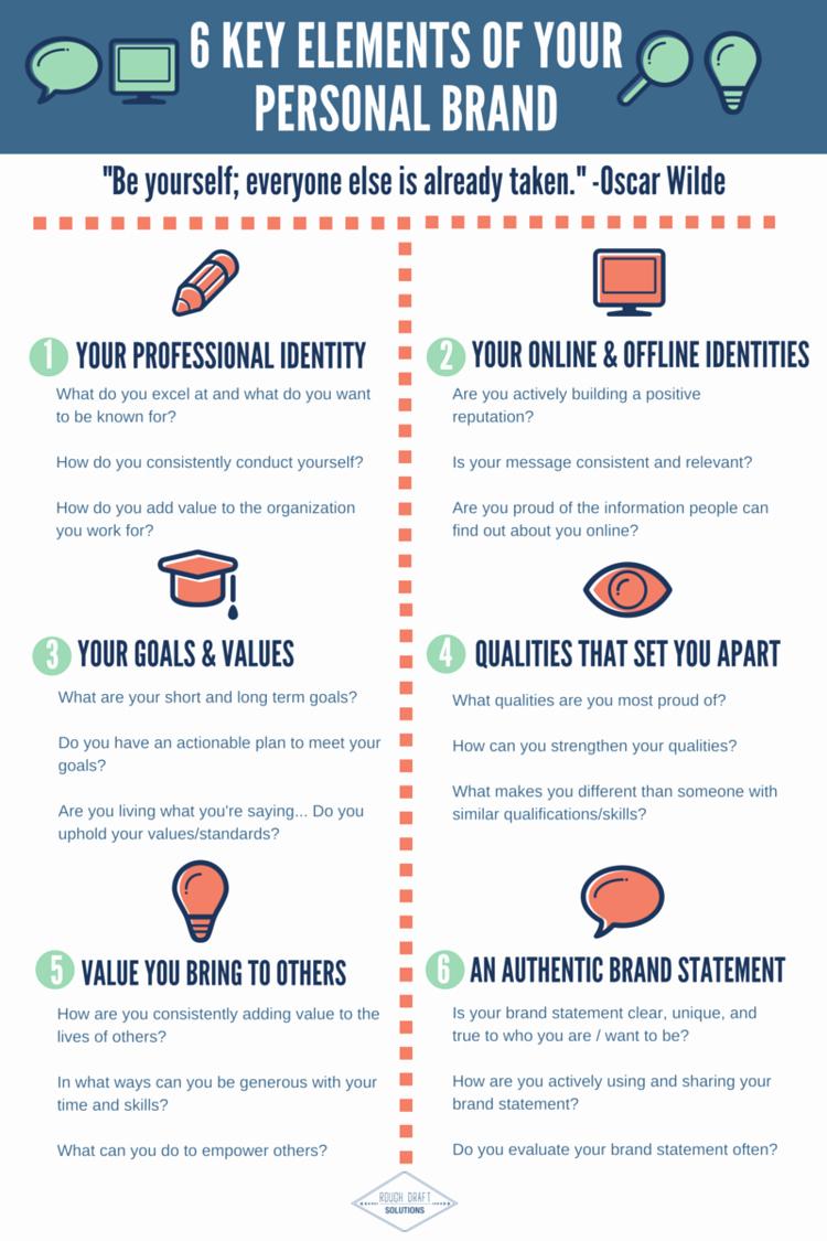 Personal Brand Statement Unique Personal Branding Statement Worksheet