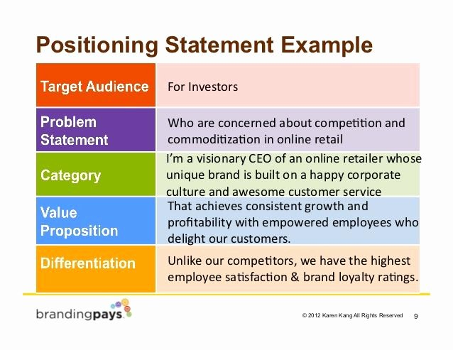 Personal Branding Statements Examples New Example Of A Positioning Statement
